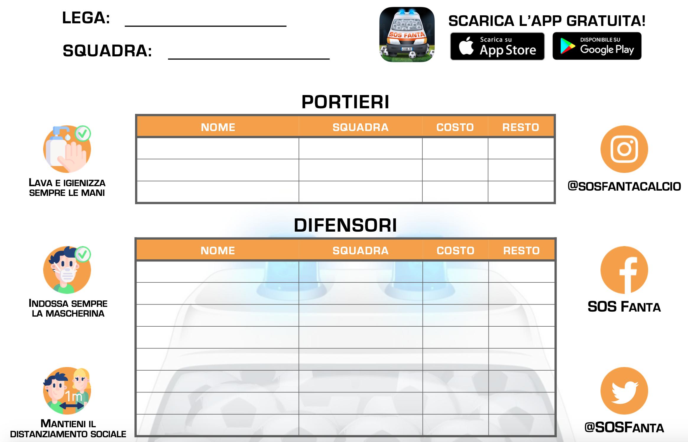 La tabella di SOS Fanta per la vostra asta del fantacalcio: scaricala qui in Excel e PDF