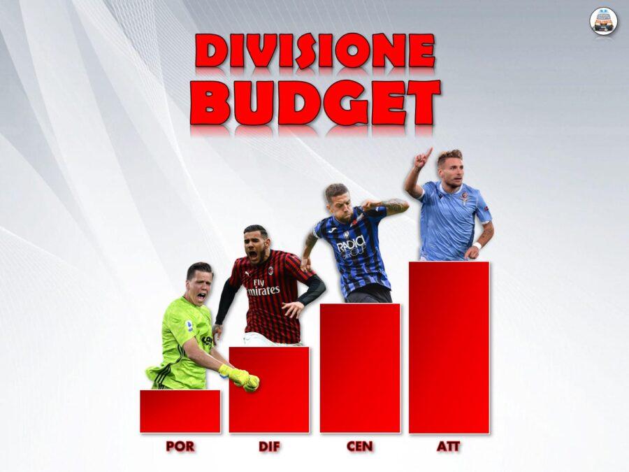 Come fare la divisione budget per l'asta del fantacalcio: quanto spendere ruolo per ruolo